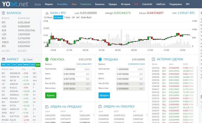 самая удобная биржа криптовалют